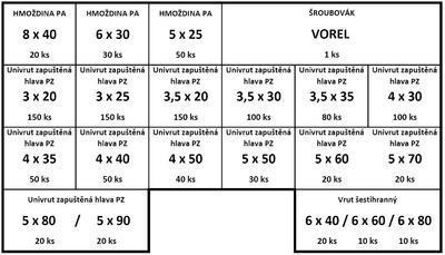 Kufr sada 1 - vruty do dřeva 1121 ks + šroubovák VOREL  - 2